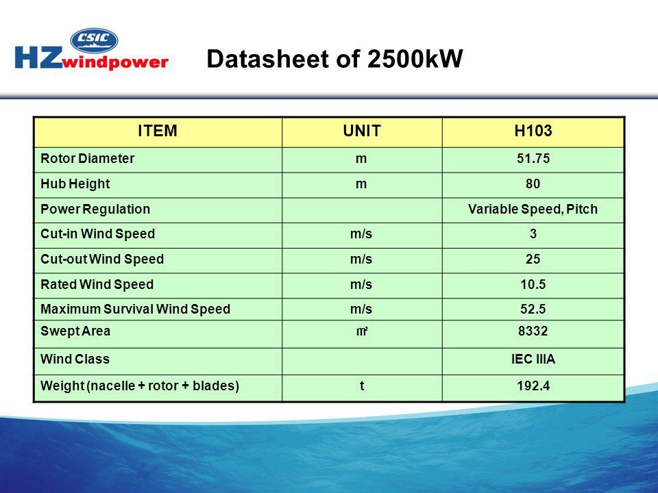ITEMUNITH103 Rotor Diameterm51.75 Hub Heightm80 Power RegulationVariable Speed, Pitch Cut-in Wind Speedm/s3 Cut-out Wind Speedm/s25 Rated Wind Speedm/s10.5 Maximum Survival Wind Speedm/s52.5 Swept Area ㎡ 8332 Wind ClassIEC IIIA Weight (nacelle + rotor + blades)t192.4 Datasheet of 2500kW