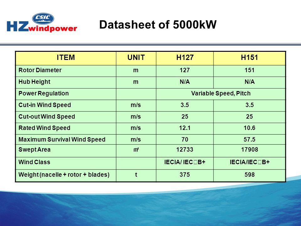 ITEMUNITH127H151 Rotor Diameterm127151 Hub HeightmN/A Power RegulationVariable Speed, Pitch Cut-in Wind Speedm/s3.5 Cut-out Wind Speedm/s25 Rated Wind Speedm/s12.110.6 Maximum Survival Wind Speedm/s7057.5 Swept Area ㎡ 1273317908 Wind Class IECIA/ IEC Ⅲ B+ Weight (nacelle + rotor + blades)t375598 Datasheet of 5000kW