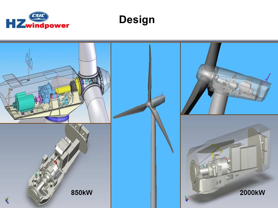 850kW 2000kW Design