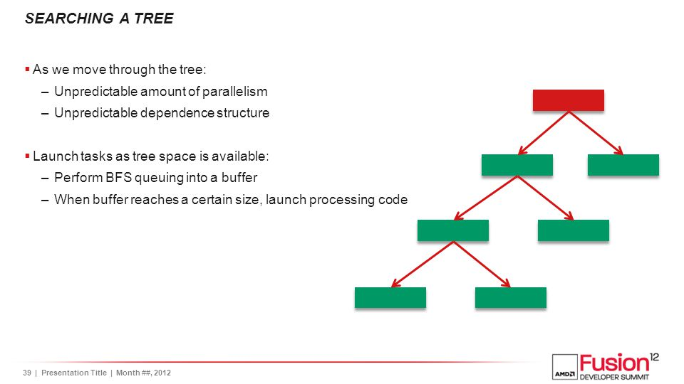 40| Presentation Title | Month ##, 2012 SEARCHING A TREE  As we move through the tree: –Unpredictable amount of parallelism –Unpredictable dependence structure  Launch tasks as tree space is available: –Perform BFS queuing into a buffer –When buffer reaches a certain size, launch processing code –Slowly increase launch batch size to improve efficiency