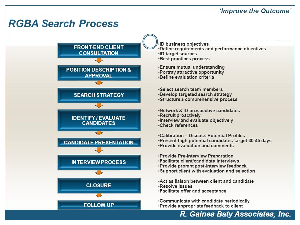 RGBA Search Process 'Improve the Outcome' CLOSURE FOLLOW UP IDENTIFY / EVALUATE CANDIDATES INTERVIEW PROCESS CANDIDATE PRESENTATION SEARCH STRATEGY FRONT-END CLIENT CONSULTATION POSITION DESCRIPTION & APPROVAL R.