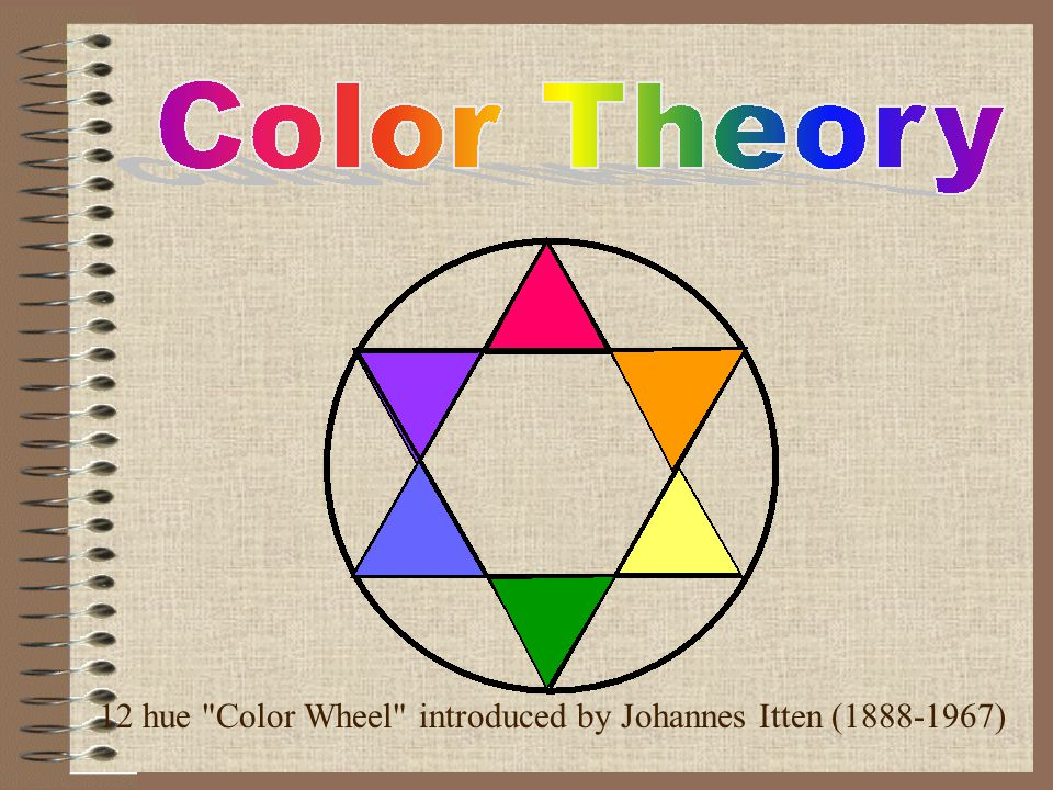 12 hue Color Wheel introduced by Johannes Itten ( )