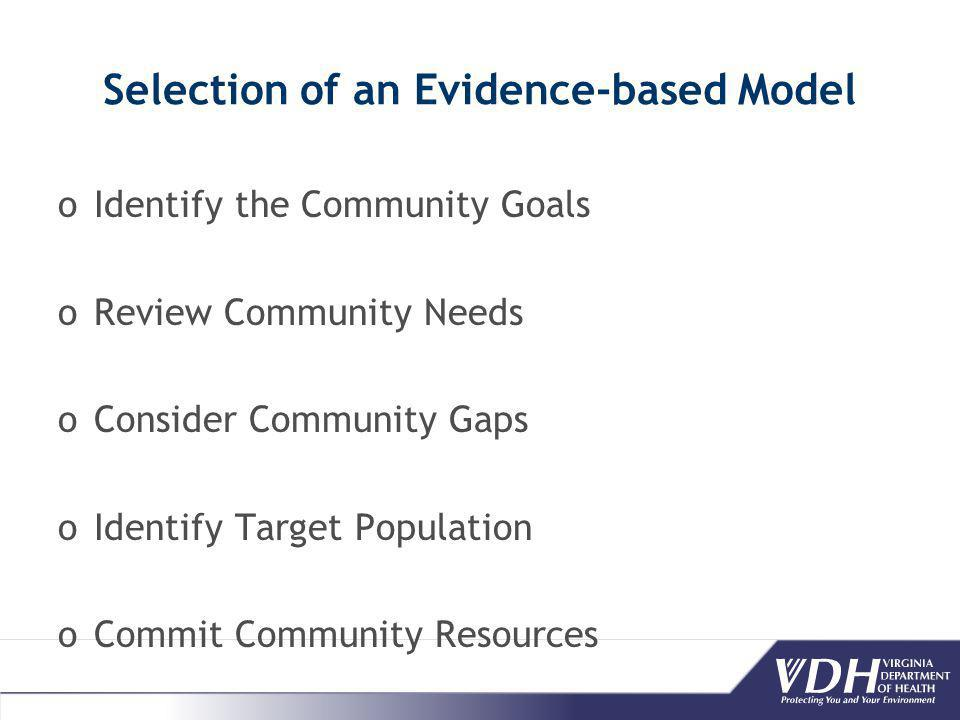 Selection of an Evidence-based Model oIdentify the Community Goals oReview Community Needs oConsider Community Gaps oIdentify Target Population oCommit Community Resources