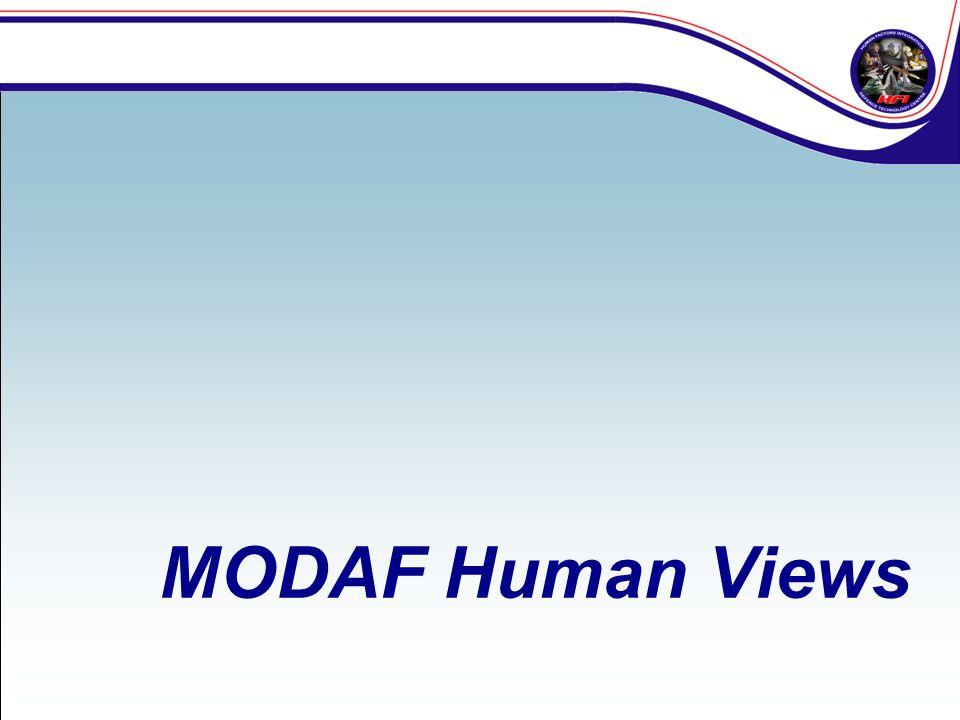 MODAF Human Views
