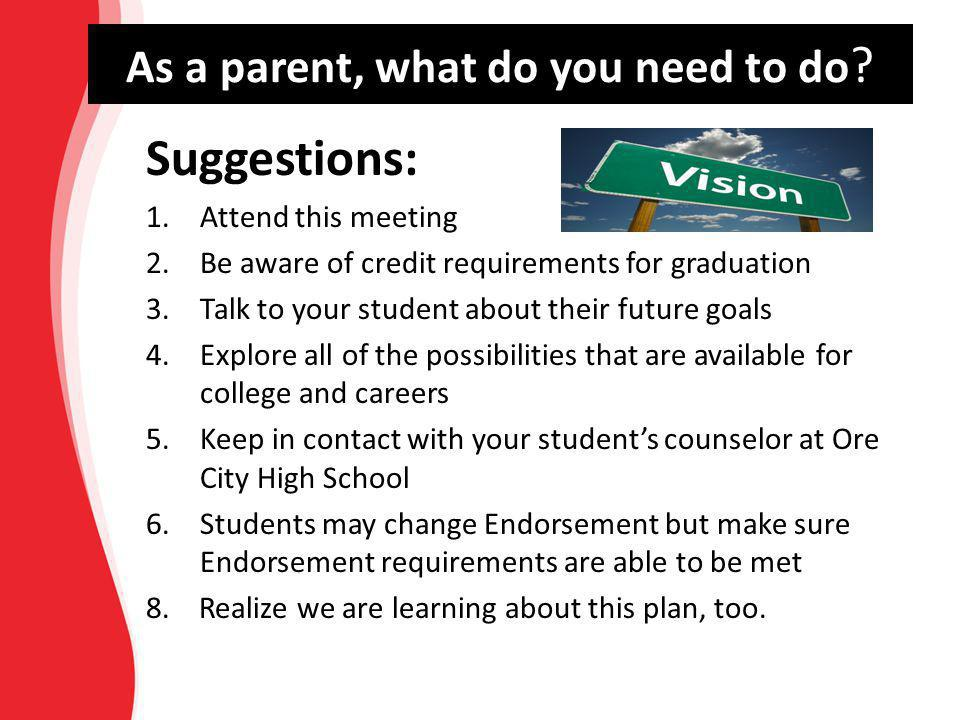 As a parent, what do you need to do ? Suggestions: 1.Attend this meeting 2.Be aware of credit requirements for graduation 3.Talk to your student about