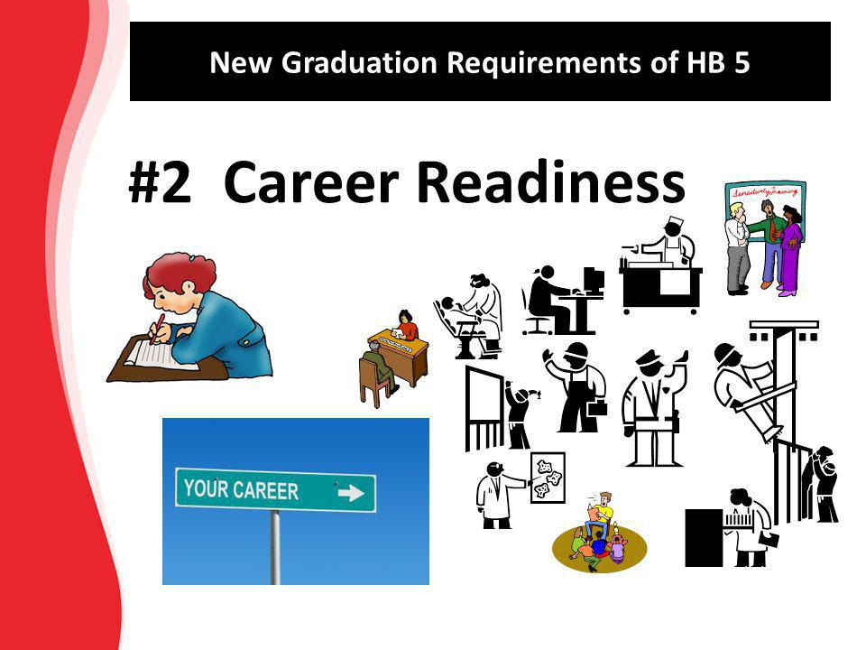 Career Readiness Career readiness involves three major skill areas: 1.Core academic skills and the ability to apply those skills in the workplace 2.Employability skills such as critical thinking and responsibility that are essential to all career areas 3.Technical, job-specific skills related to a specific career pathway that offer family- sustaining wages and opportunities for advancement.