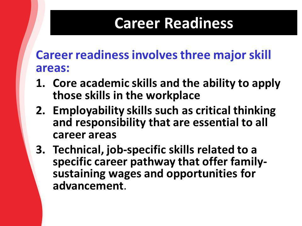 Career Examples 1.
