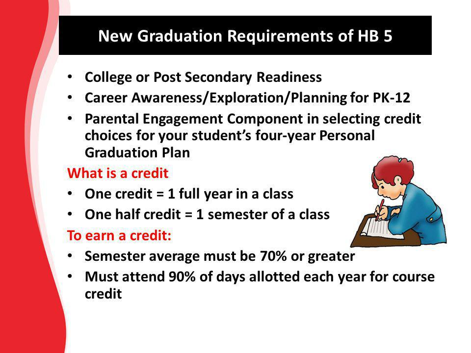 Key Components of HB 5 – Graduation Requirements HB 5 eliminates the Minimum, Recommended, and Advanced high school graduation plans The new Graduation plan is called the Foundation High School Program (FHSP), with career pathway endorsements Expanded Career and Technology courses to satisfy endorsement requirements Required for Freshman entering 9 th grade in 2014-2015, optional for current high school students.