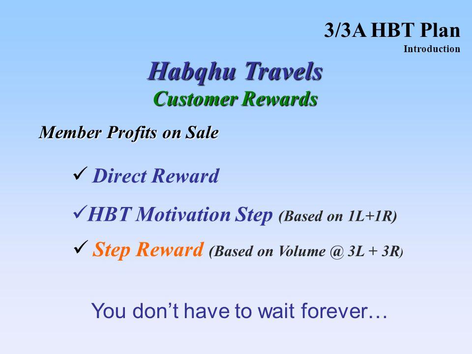 D irect Reward You don't have to wait forever… Habqhu Travels Customer Rewards S tep Reward (Based on Volume @ 3L + 3R ) H BT Motivation Step (Based on 1L+1R) 3/3A HBT Plan Introduction Member Profits on Sale