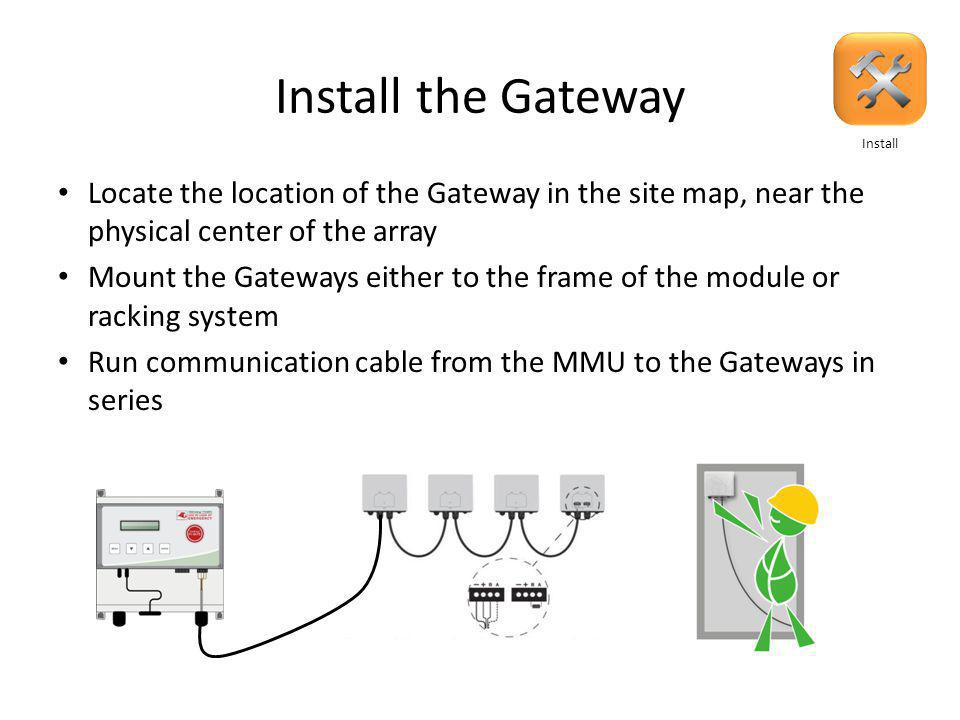 3 Connections: Terminal blocks can be removed Install Install the MMU 3. Gateway