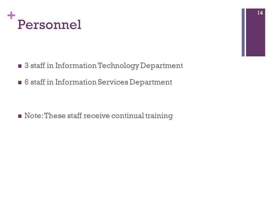 + Personnel 3 staff in Information Technology Department 6 staff in Information Services Department Note: These staff receive continual training 14