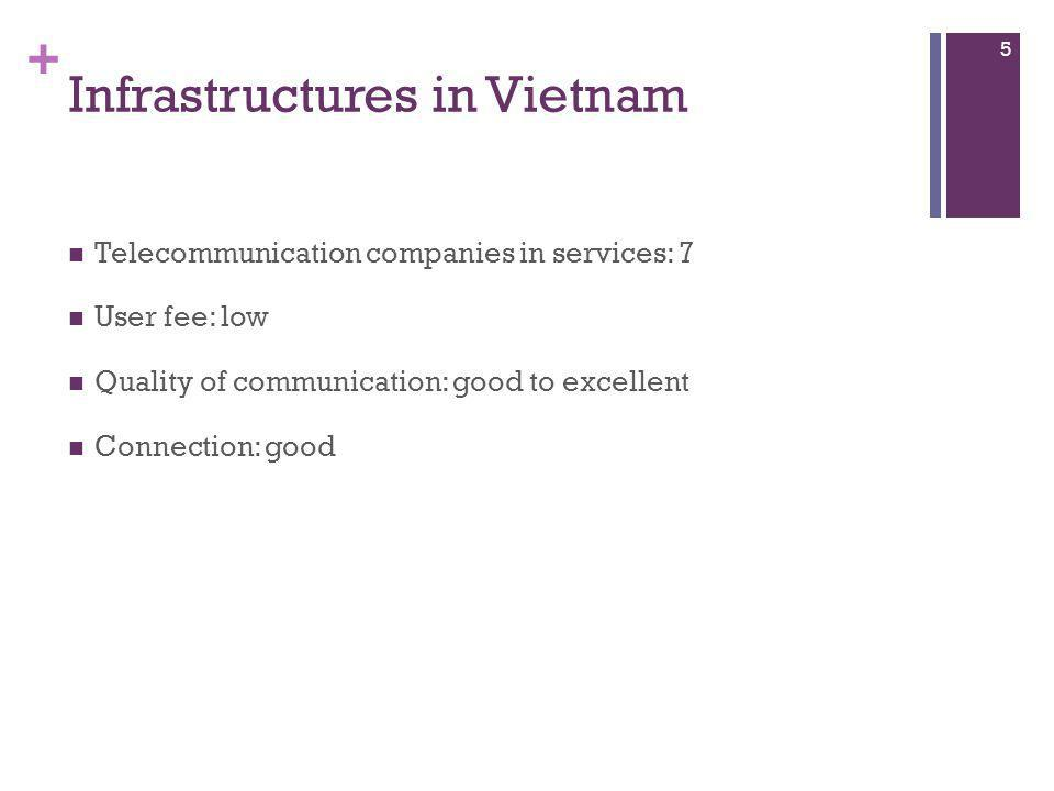 + Infrastructures in Vietnam Telecommunication companies in services: 7 User fee: low Quality of communication: good to excellent Connection: good 5