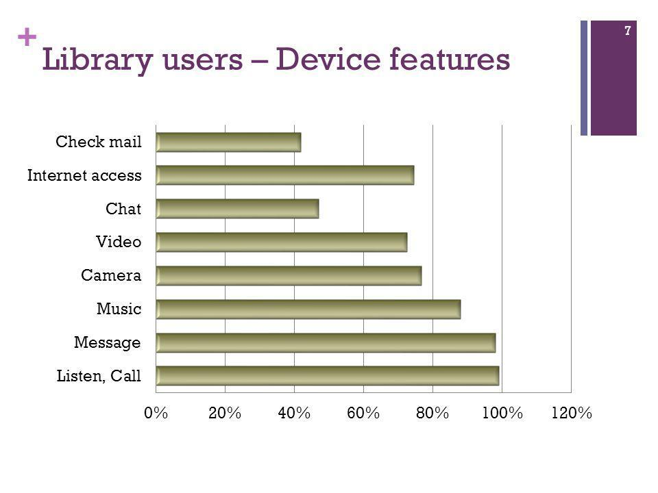 + Library users – Device features 7