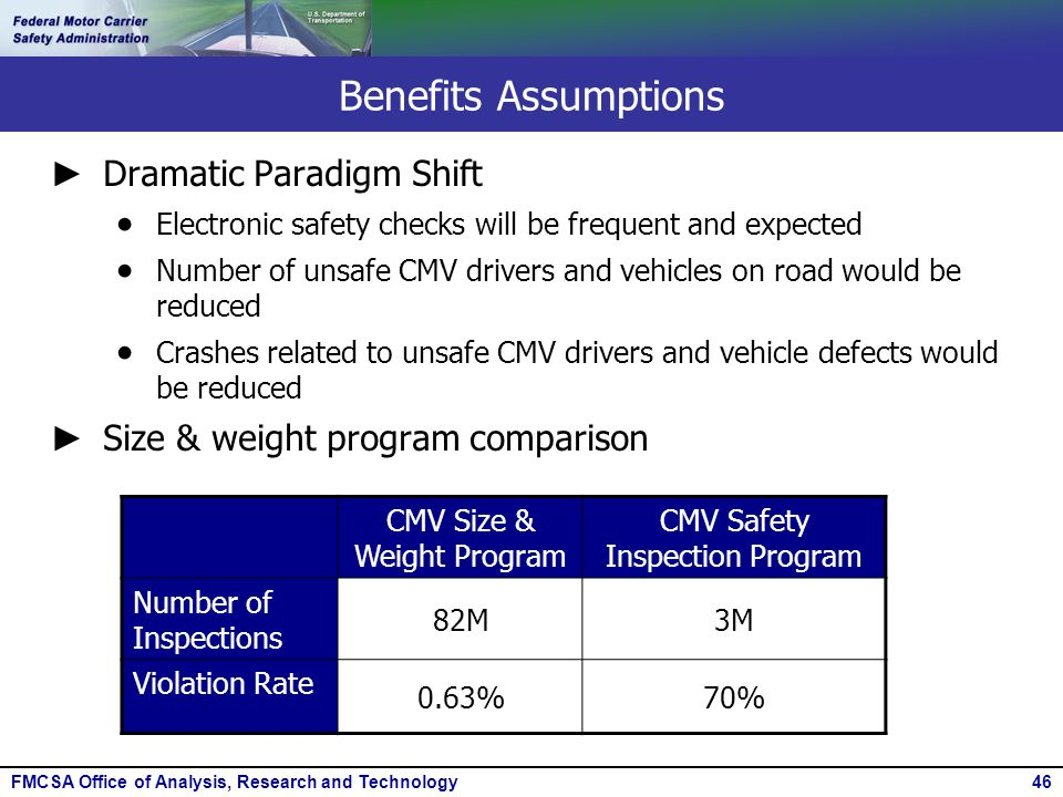 FMCSA Office of Analysis, Research and Technology46 Benefits Assumptions ► Dramatic Paradigm Shift  Electronic safety checks will be frequent and exp