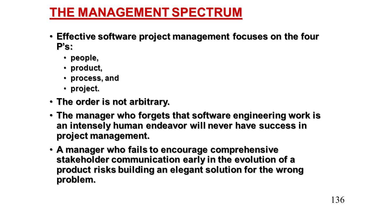 THE MANAGEMENT SPECTRUM Effective software project management focuses on the four P's:Effective software project management focuses on the four P's: p