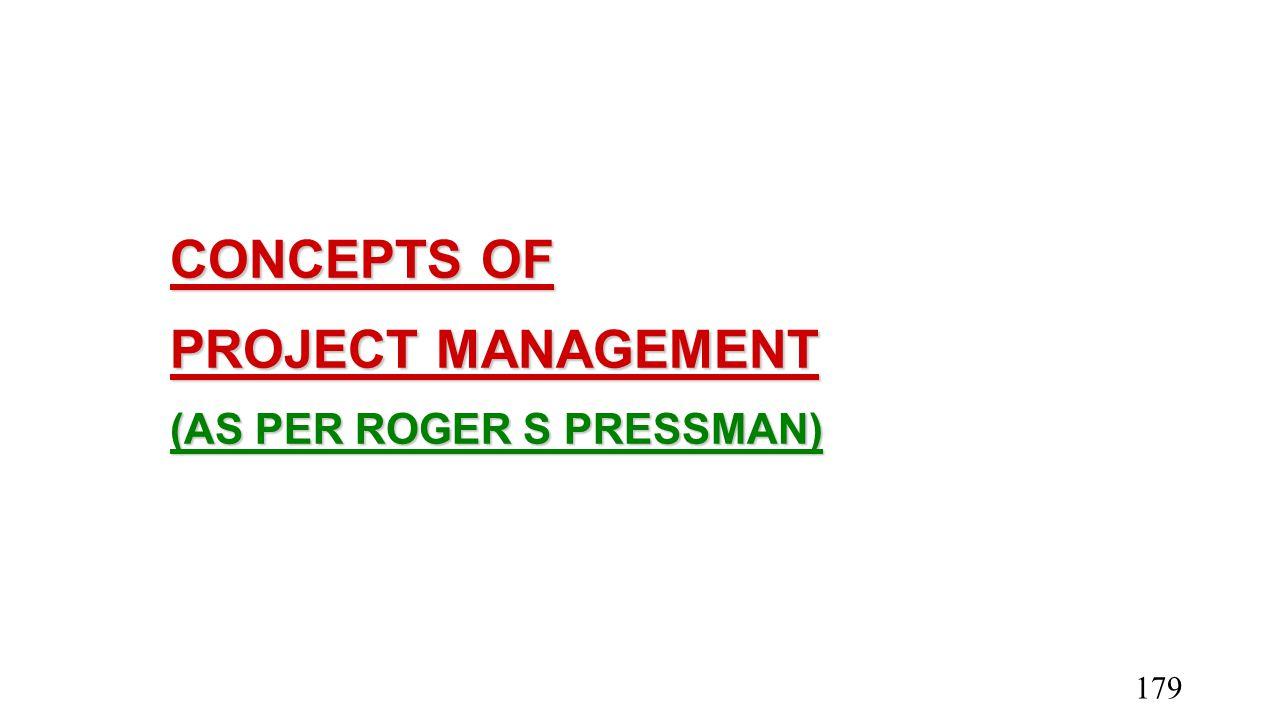 CONCEPTS OF PROJECT MANAGEMENT (AS PER ROGER S PRESSMAN) 179