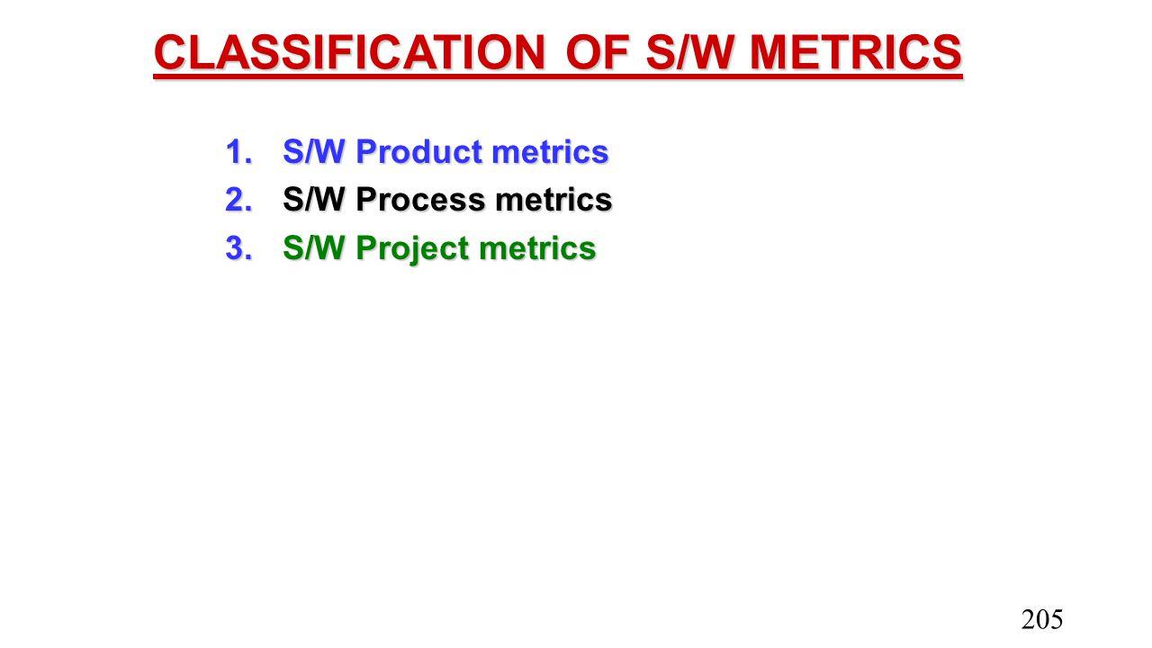 CLASSIFICATION OF S/W METRICS 1.S/W Product metrics 2.S/W Process metrics 3.S/W Project metrics 205