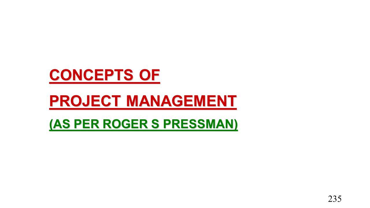 CONCEPTS OF PROJECT MANAGEMENT (AS PER ROGER S PRESSMAN) 235