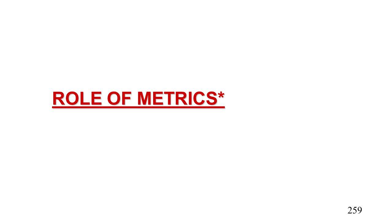 ROLE OF METRICS* 259