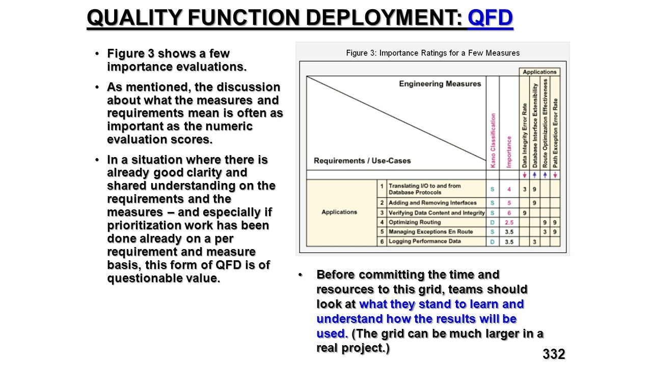QUALITY FUNCTION DEPLOYMENT: QFD Figure 3 shows a few importance evaluations.Figure 3 shows a few importance evaluations. As mentioned, the discussion