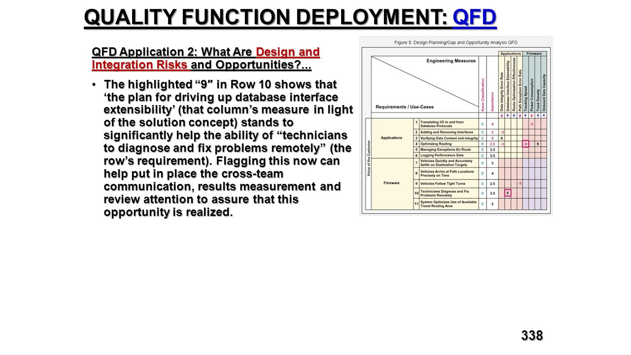 """QUALITY FUNCTION DEPLOYMENT: QFD QFD Application 2: What Are Design and Integration Risks and Opportunities?... The highlighted """"9″ in Row 10 shows th"""