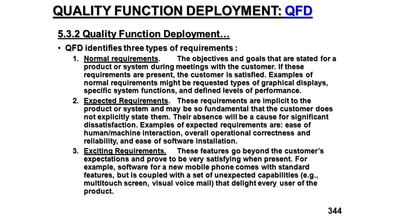 QUALITY FUNCTION DEPLOYMENT: QFD 5.3.2 Quality Function Deployment… QFD identifies three types of requirements :QFD identifies three types of requirem