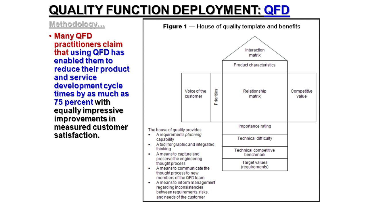 QUALITY FUNCTION DEPLOYMENT: QFD Methodology… Many QFD practitioners claim that using QFD has enabled them to reduce their product and service develop