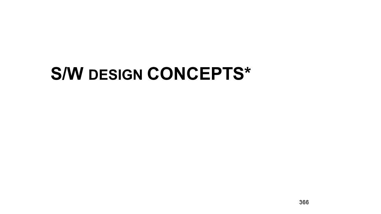 366 S/W DESIGN CONCEPTS*