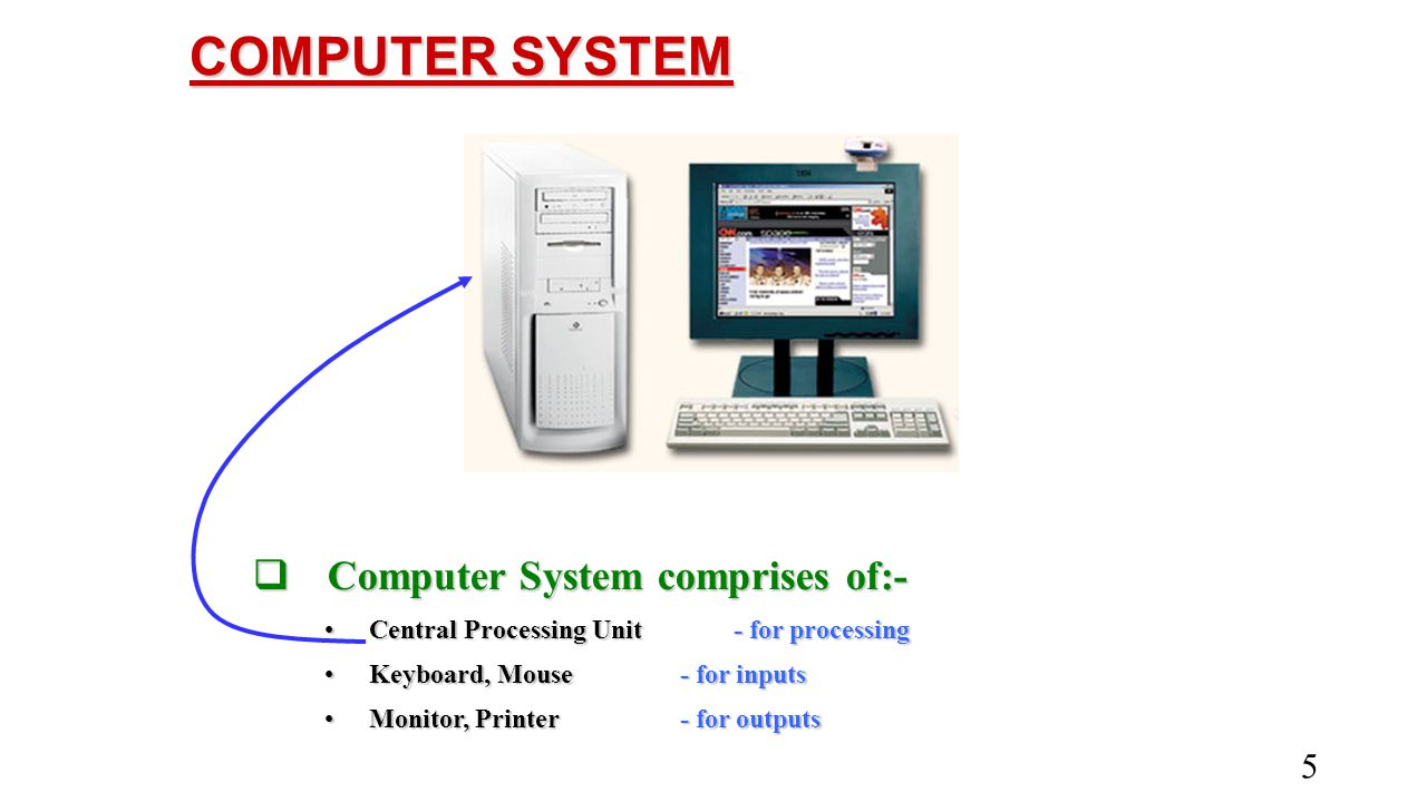 COMPUTER SYSTEM 5  Computer System comprises of:- Central Processing Unit - for processingCentral Processing Unit - for processing Keyboard, Mouse -