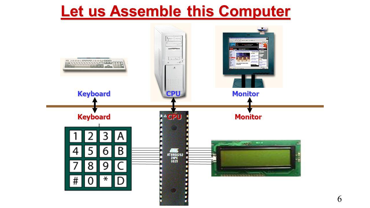 Let us Assemble this Computer 6 KeyboardMonitorCPU KeyboardMonitorCPU