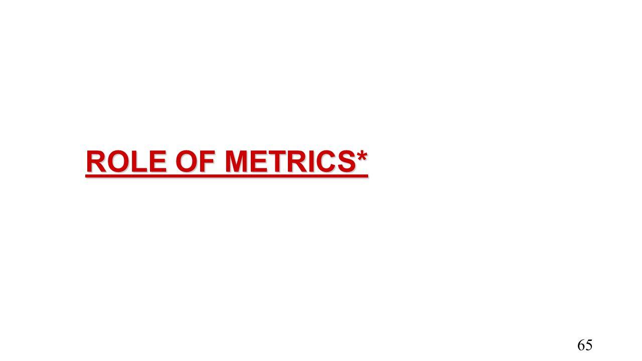 ROLE OF METRICS* 65