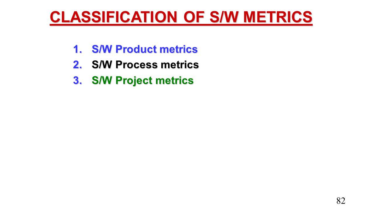 CLASSIFICATION OF S/W METRICS 1.S/W Product metrics 2.S/W Process metrics 3.S/W Project metrics 82
