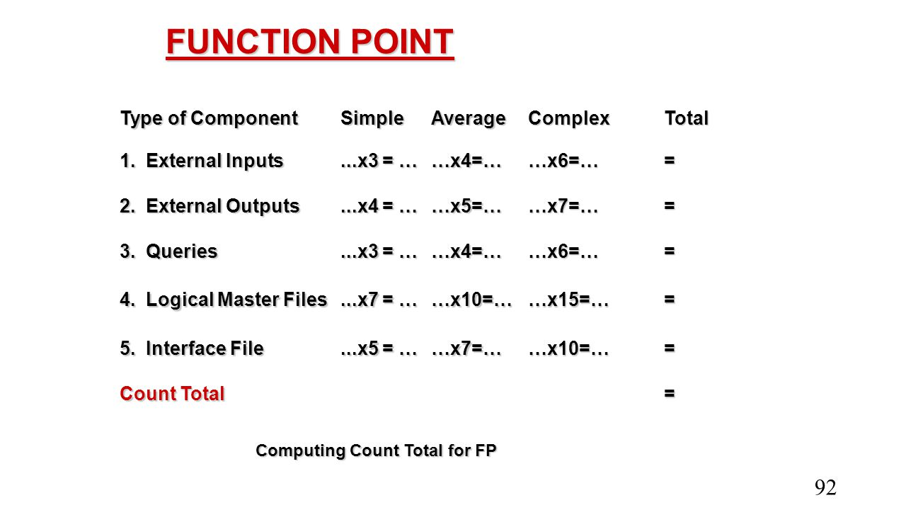 FUNCTION POINT 92 Type of Component SimpleAverageComplexTotal 1. External Inputs...x3 = … …x4=……x6=…= 2. External Outputs...x4 = … …x5=……x7=…= 3. Quer