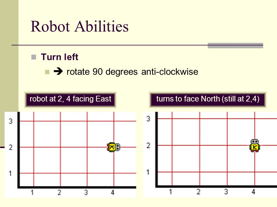 Robot Abilities Turn left  rotate 90 degrees anti-clockwise robot at 2, 4 facing Eastturns to face North (still at 2,4)