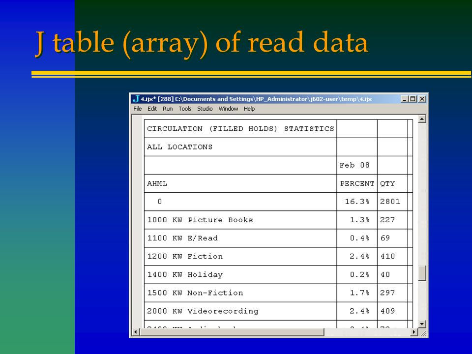 J table (array) of read data