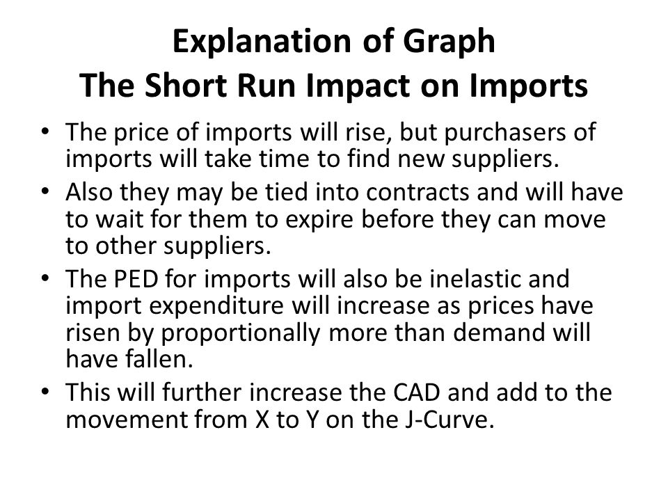 Explanation of Graph The Short Run Impact on Imports The price of imports will rise, but purchasers of imports will take time to find new suppliers.