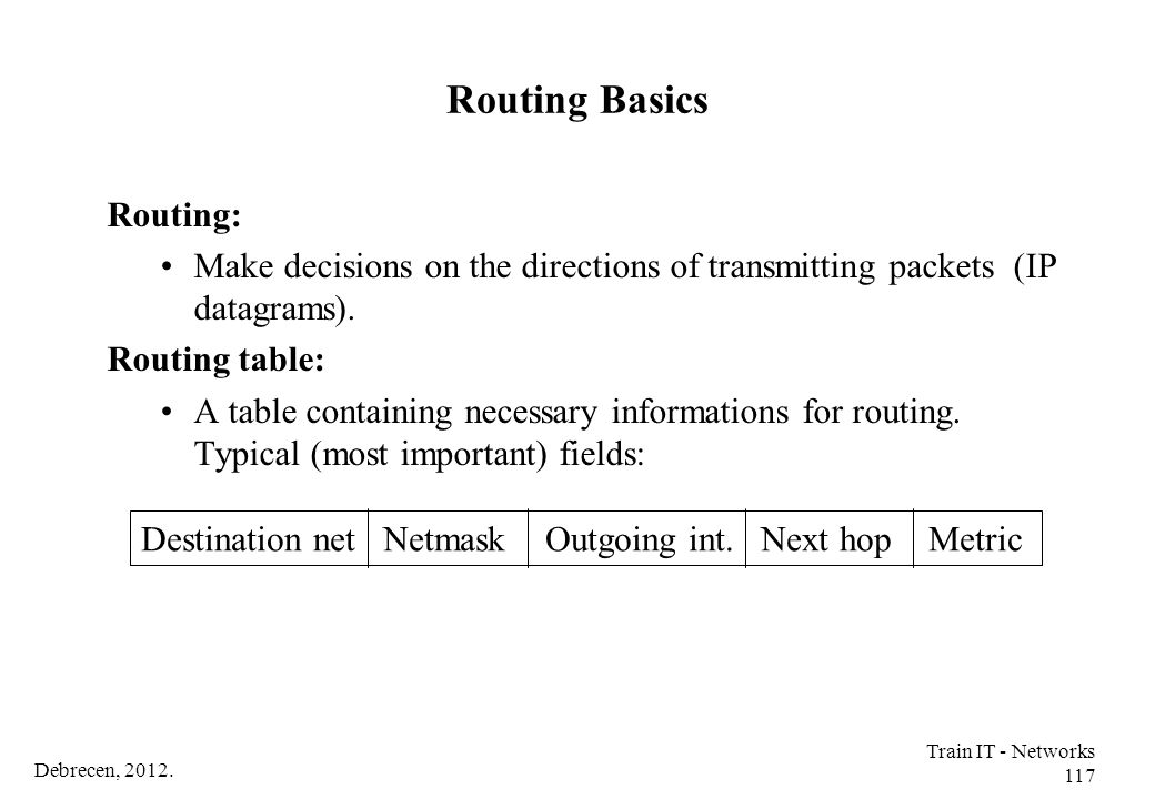 Debrecen, 2012. Train IT - Networks 117 Routing Basics Routing: Make decisions on the directions of transmitting packets (IP datagrams). Routing table