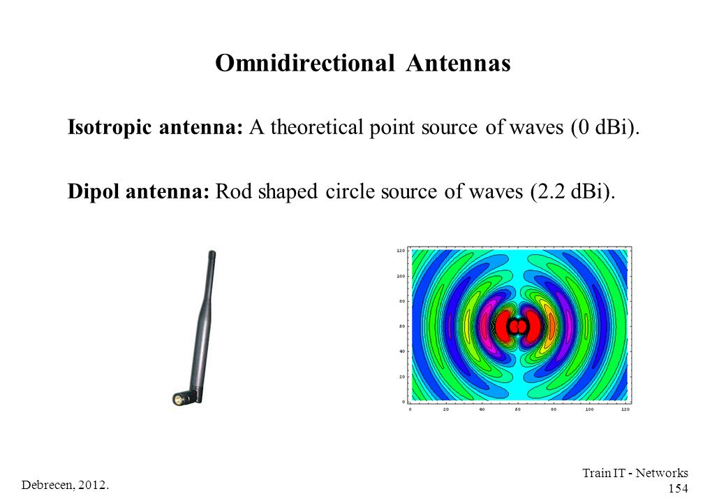 Debrecen, 2012. Train IT - Networks 154 Omnidirectional Antennas Isotropic antenna: A theoretical point source of waves (0 dBi). Dipol antenna: Rod sh