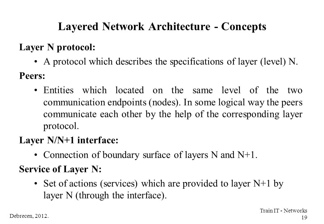 Debrecen, 2012. Train IT - Networks 19 Layered Network Architecture - Concepts Layer N protocol: A protocol which describes the specifications of laye