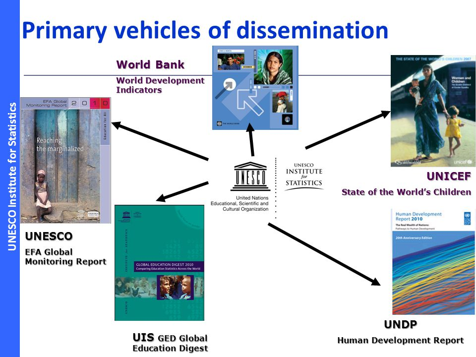 UNESCO Institute for Statistics Primary vehicles of disseminationUNDP Human Development Report UNESCO EFA Global Monitoring Report UNICEF State of the