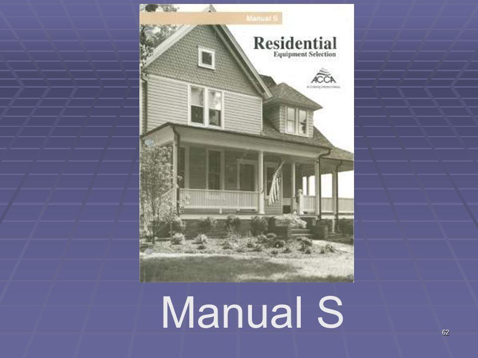 62 Manual S