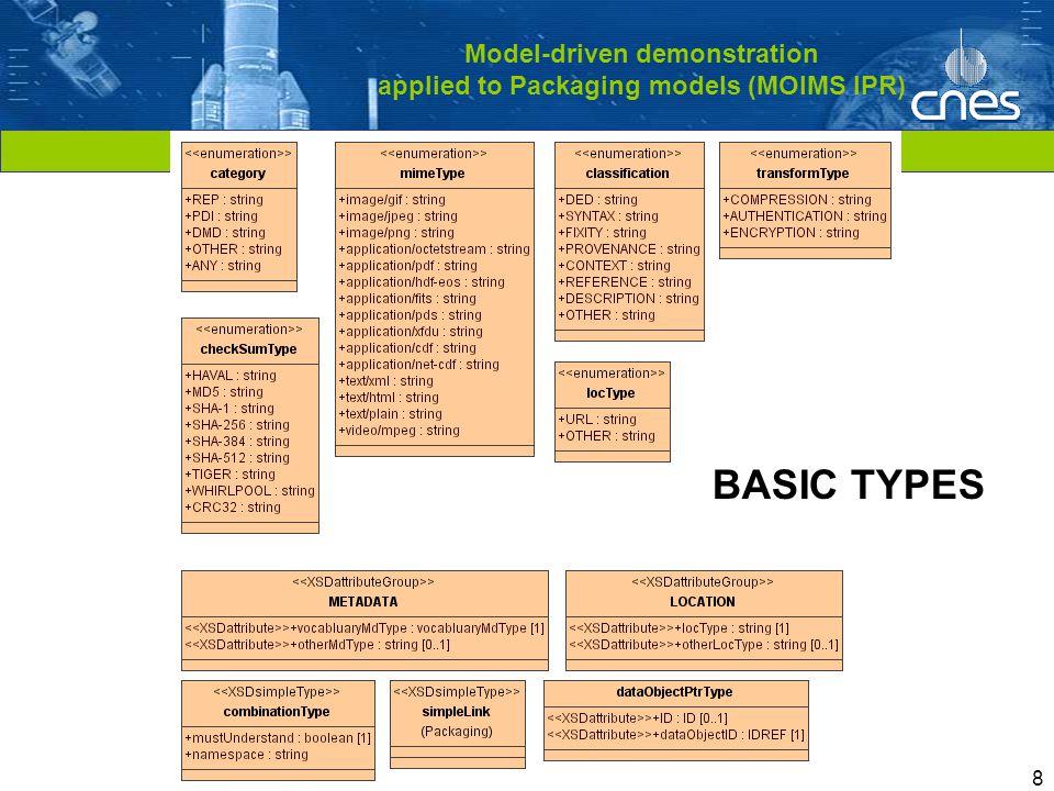 Cliquez pour modifier le style du titre 8 Model-driven demonstration applied to Packaging models (MOIMS IPR) BASIC TYPES
