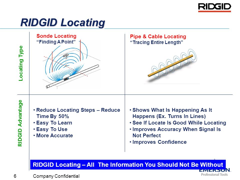 47 Company Confidential SR-20 Sales Slides Tough Locates Peak Signal Null Signal 22 18 Safety Zone (Standard In States) Peak Proximity Guidance Arrows Peak Signal Conventional Locators Only Use Peak & Null To Tell You About The Quality Of The Locate 18 Area Of Uncertainty Null Signal 18 Safety Zone (Standard In States) RIDGID SeekTech Reduces Uncertainty 18 Area Of Uncertainty