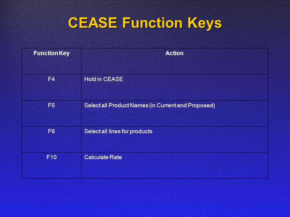 CEASE Function Keys Function KeyAction F4Hold in CEASE F5Select all Product Names (in Current and Proposed) F6Select all lines for products F10Calculate Rate