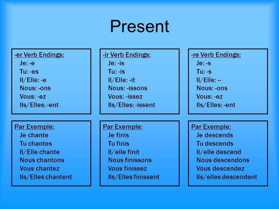 Present -er Verb Endings: Je: -e Tu: -es Il/Elle: -e Nous: -ons Vous: -ez Ils/Elles: -ent -ir Verb Endings: Je: -is Tu: -is Il/Elle: -it Nous: -issons