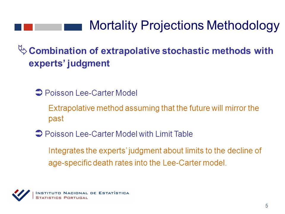 5  Combination of extrapolative stochastic methods with experts' judgment  Poisson Lee-Carter Model Extrapolative method assuming that the future will mirror the past  Poisson Lee-Carter Model with Limit Table Integrates the experts' judgment about limits to the decline of age-specific death rates into the Lee-Carter model.