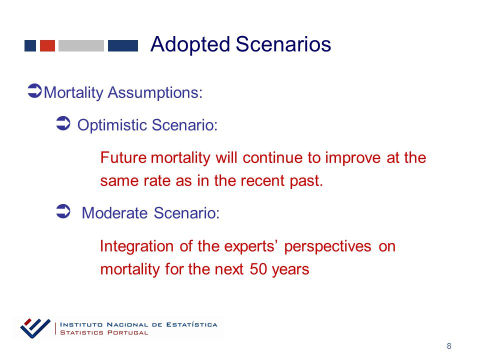 8  Mortality Assumptions:  Optimistic Scenario: Future mortality will continue to improve at the same rate as in the recent past.