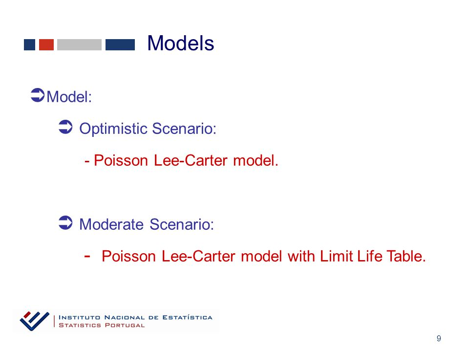 9  Model:  Optimistic Scenario: - Poisson Lee-Carter model.