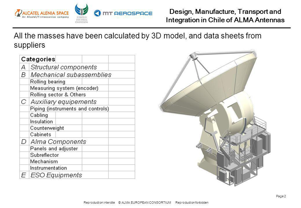 Reproduction interdite © ALMA EUROPEAN CONSORTIUM Reproduction forbidden Design, Manufacture, Transport and Integration in Chile of ALMA Antennas Page 3 Data results: