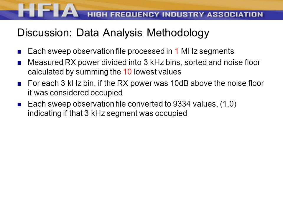 Discussion: Data Analysis Methodology Each sweep observation file processed in 1 MHz segments Measured RX power divided into 3 kHz bins, sorted and noise floor calculated by summing the 10 lowest values For each 3 kHz bin, if the RX power was 10dB above the noise floor it was considered occupied Each sweep observation file converted to 9334 values, (1,0) indicating if that 3 kHz segment was occupied